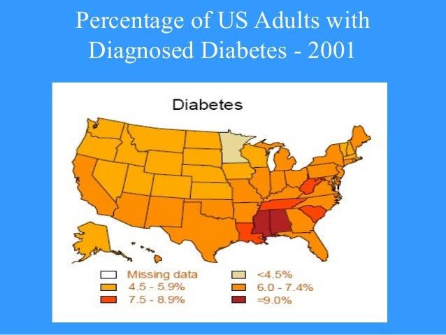 """""""Lifestyle Factors"""" US Persons Aged 46-64 (NHANES) 1988-1994 2007-2010 Smoking 28% 21% Obesity 29% 39%"""