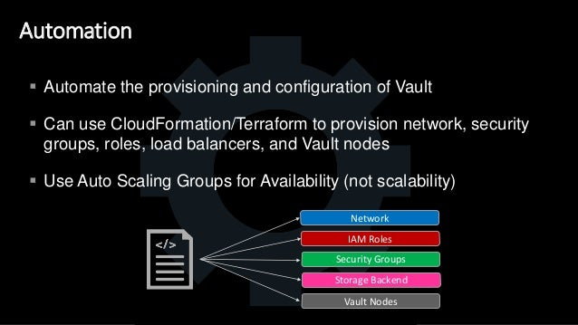 Designing High Availability for HashiCorp Vault in AWS