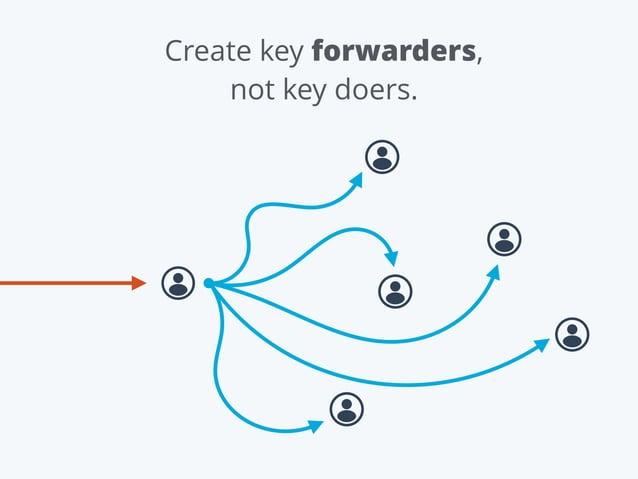 Create key forwarders, not key doers.