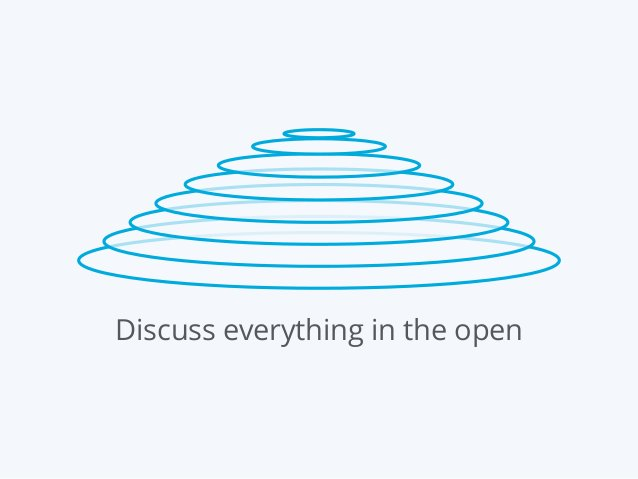 Discuss everything in the open