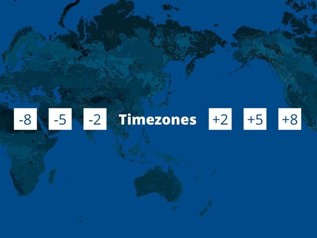 Timezones-8 -5 -2 +5+2 +8