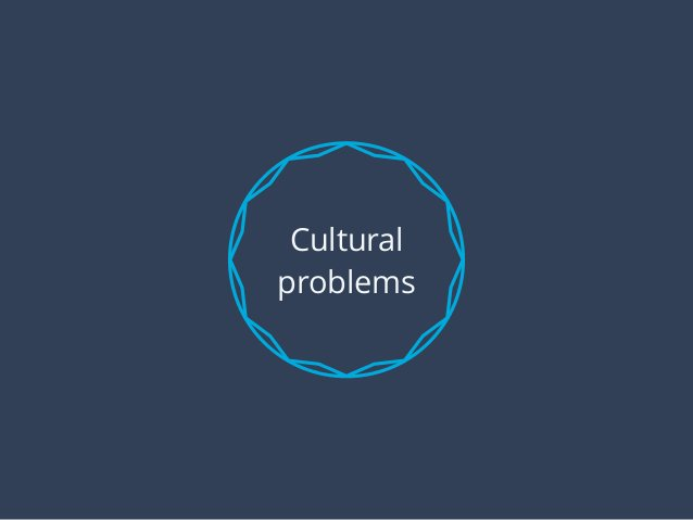 Cultural problems
