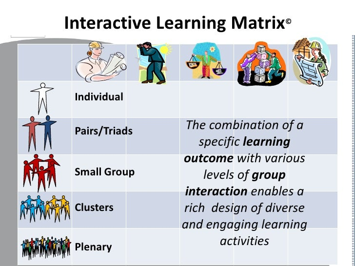 Designing Interactive Learning Summary