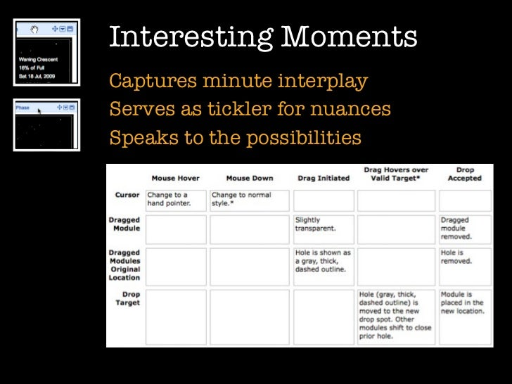 Interesting Moments Captures minute interplay Serves as tickler for nuances Speaks to the possibilities