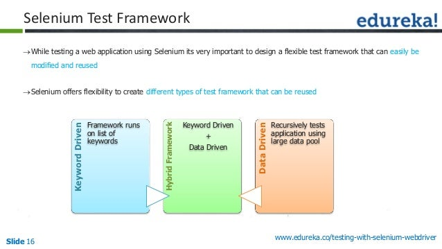 how to do data driven testing in selenium