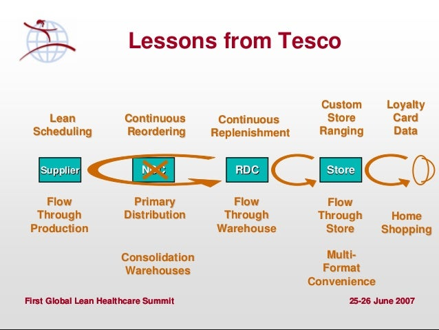 operations management for tesco supermarket This report aims to uncover whether the four largest uk supermarkets tesco, asda, morrisons and jsainsbury's can gain a competitive advantage through the use of operations management, and whether any advantage gained from it can be transferred.