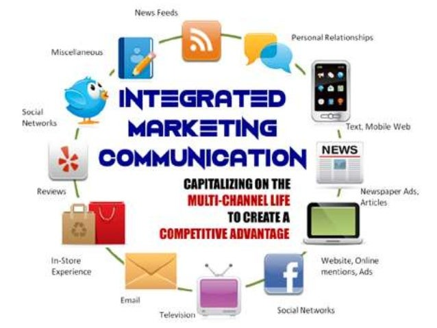 designing and managing integrated marketing channels Marketing channels, 11 supply chain, 11  designing and managing integrated marketing communications, 474 the role of marketing communications, 476.