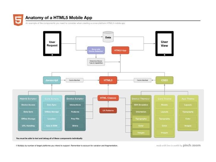 mobiledesign.org