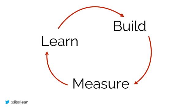 @lissijean Build Measure Learn