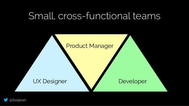 @lissijean Product Manager UX Designer Developer Small, cross-functional teams