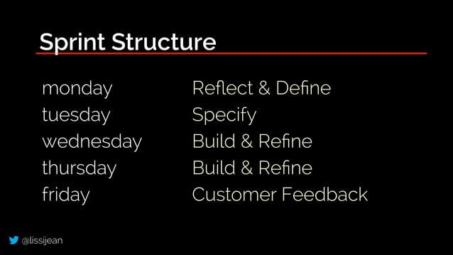 @lissijean monday tuesday wednesday thursday friday Reflect & Define Specify Build & Refine Build & Refine Customer Feedback S...