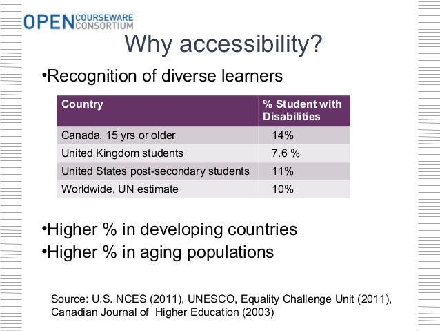 Why accessibility?•Recognition of diverse learners  Country                                 % Student with                ...