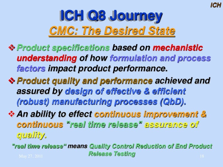 annual product quality review ich guidelines