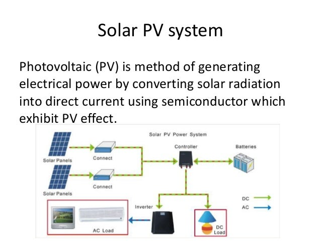 Solar PV ...