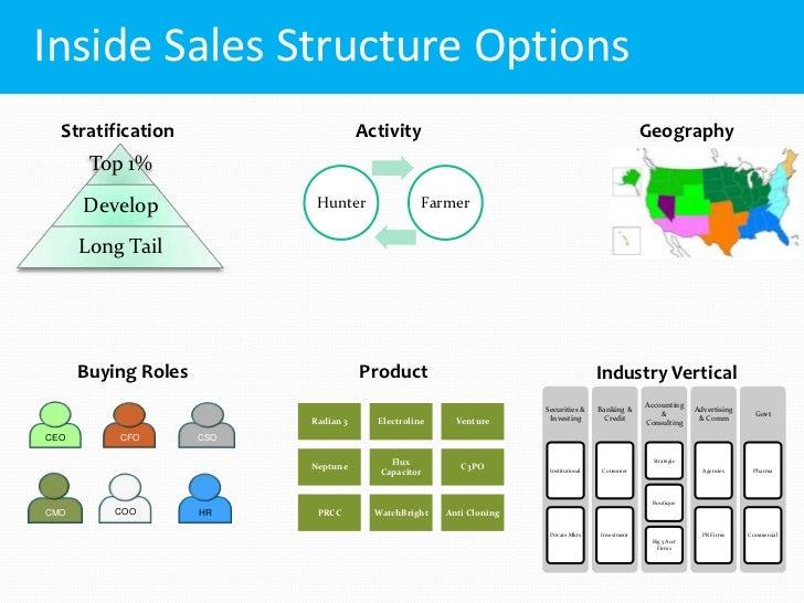 Designing Organizational Models For Inside Sales Webinar