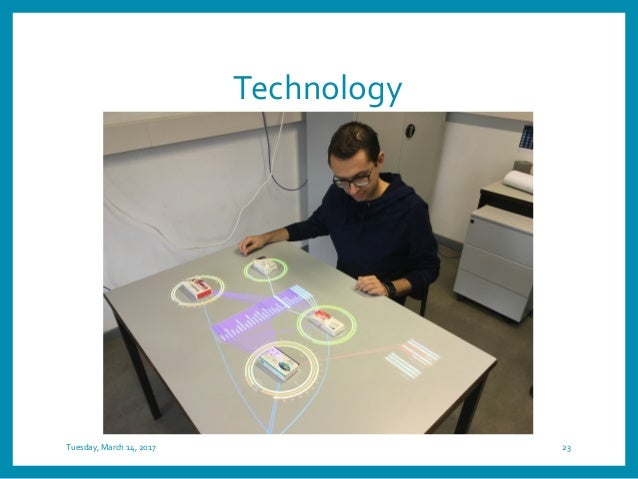 Technology Tuesday, March 14, 2017 23