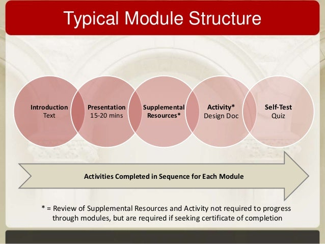 Designing Self-Paced Training Modules as the Foundation of
