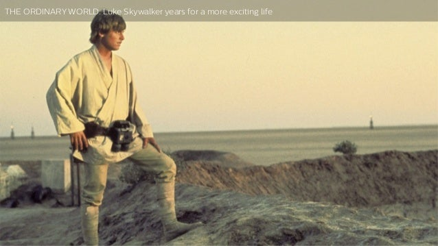 CALL TO ADVENTURE: Luke discovers the message hidden within his droid