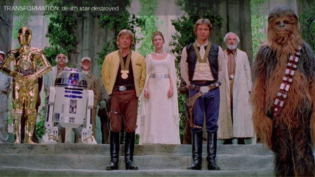 The hero's journey:  Star Wars  THE  ORDINARY  WORLD  CHALLENGES  A CALL TO  ADVENTURE  TRANSFORMATION  BEGINS  TEMPTATION...
