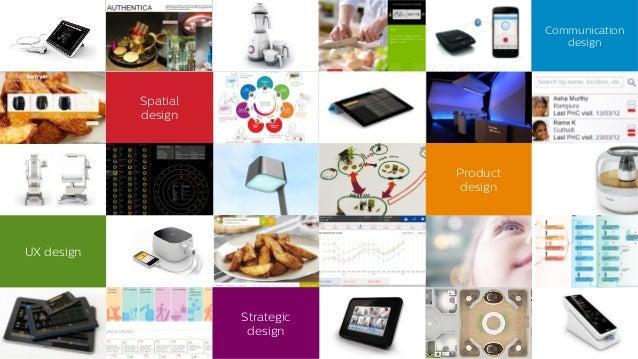 Spatial  design  Communication  design  UX design  Product  design  Strategic  design