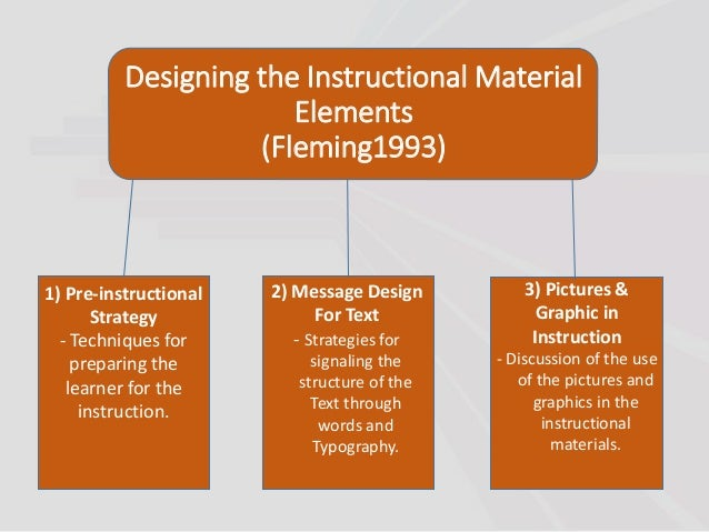 Designing The Instructional Messages