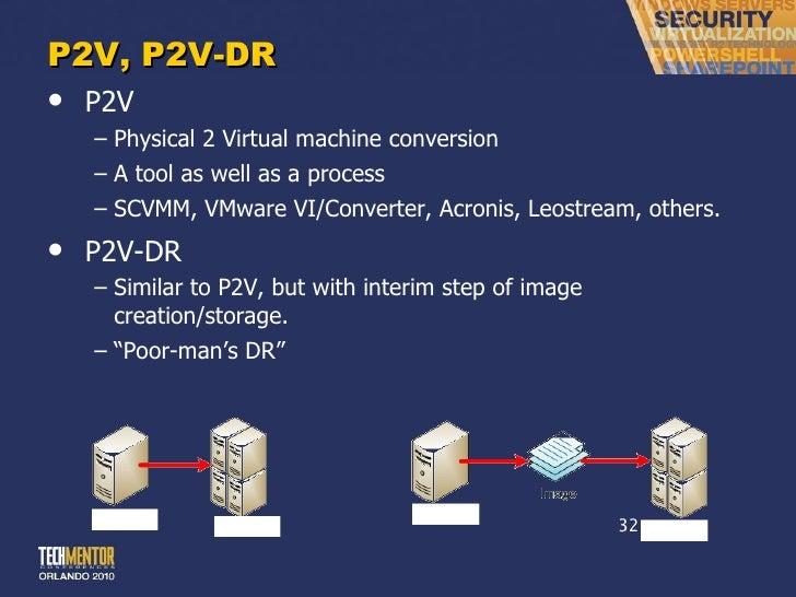 leostream p2v