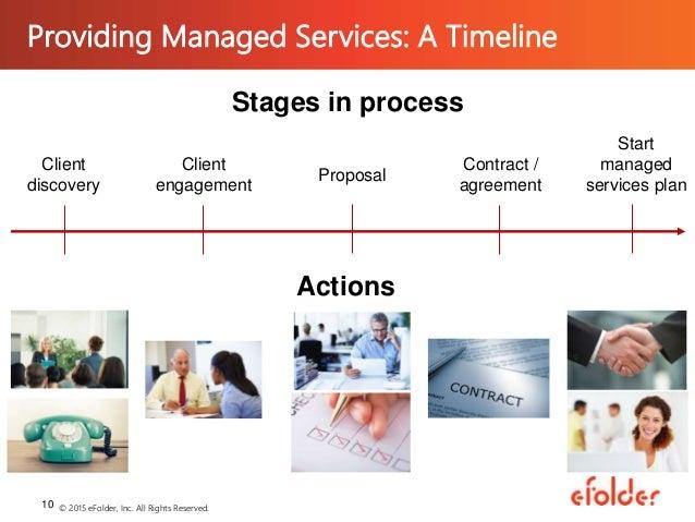 eFolder Partner Chat Webinar — Designing Your First Managed Services …
