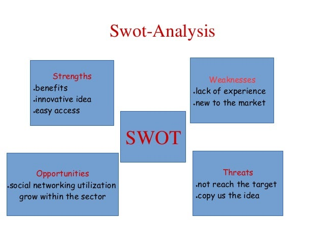 swot analysis gym Crossfit swot analysis i never thought i would have to worry about weight gain, exercise, or healthy eating habits there are a variety of fitness programs that individuals can join that are more convenient for some.