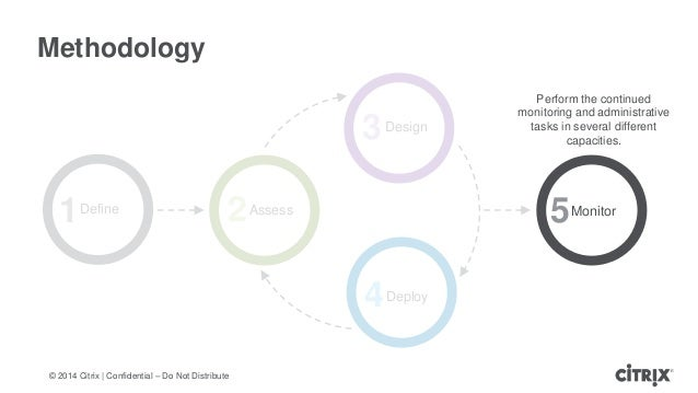 Designing your XenApp 7.5 Environment