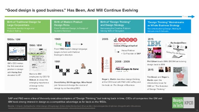 """SAP and P&G were a few of the early executive adopters of """"Design Thinking,"""" but looking back in time, CEOs of companies l..."""