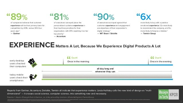 Reports from Gartner, Accenture, Deloitte, Temkin all indicate that experience matters. Linda Holliday calls the new kind ...