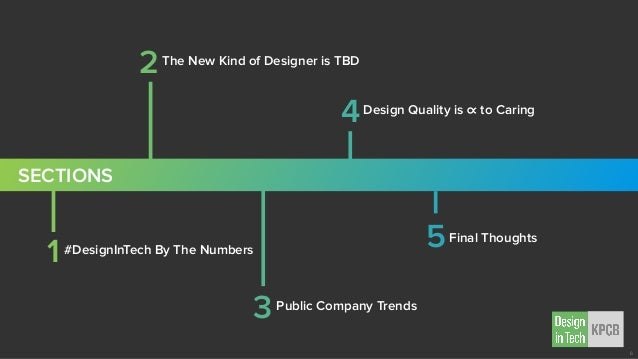 2The New Kind of Designer is TBD SECTIONS 4Design Quality is to Caring 1#DesignInTech By The Numbers 3Public Company Trend...