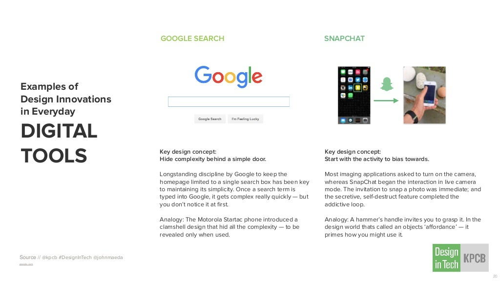 Examples of Design Innovations in