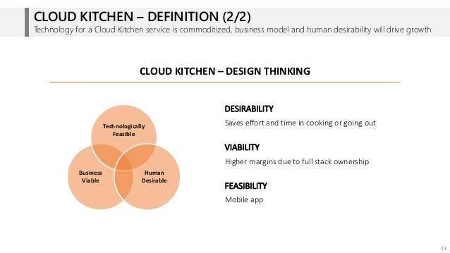 Design In Venture Capital Cloud Kitchen
