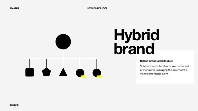 Beyond brand as a buzzword, what's branding all about?