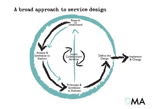 A broad approach to service design                           !#$%                             ()*                         ...