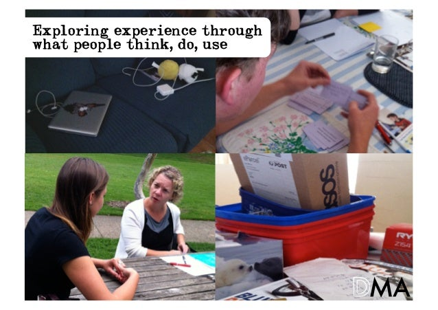 Exploring experience throughwhat people think, do, use
