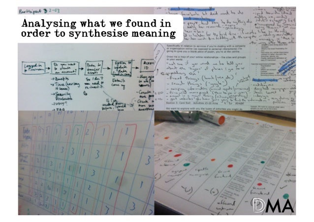 Analysing what we found inorder to synthesise meaning              Dra$ types, whiteboard drawing, notes photo
