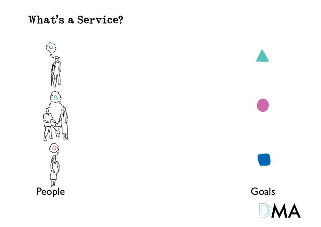 What's a Service? People          Goals