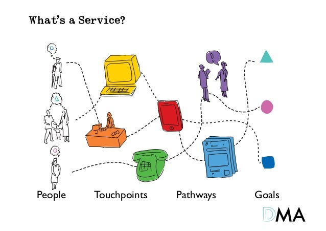 What's a Service? People   Touchpoints   Pathways   Goals