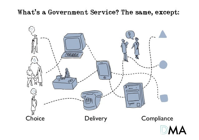 What's a Government Service? The same, except:  Choice       Delivery      Compliance