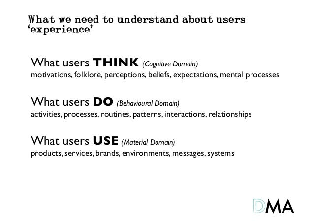 What we need to understand about users'experience'What users THINK (Cognitive Domain)motivations, folklore, perceptions, ...