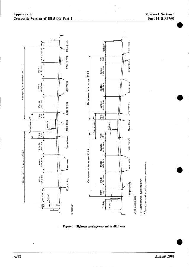 Appendix A Composite Version of BS 5400:'Part 2 Volume 1 Section3 Part 14 BD 37/01 Figure1. Highwaycarriagewayandtrafficla...