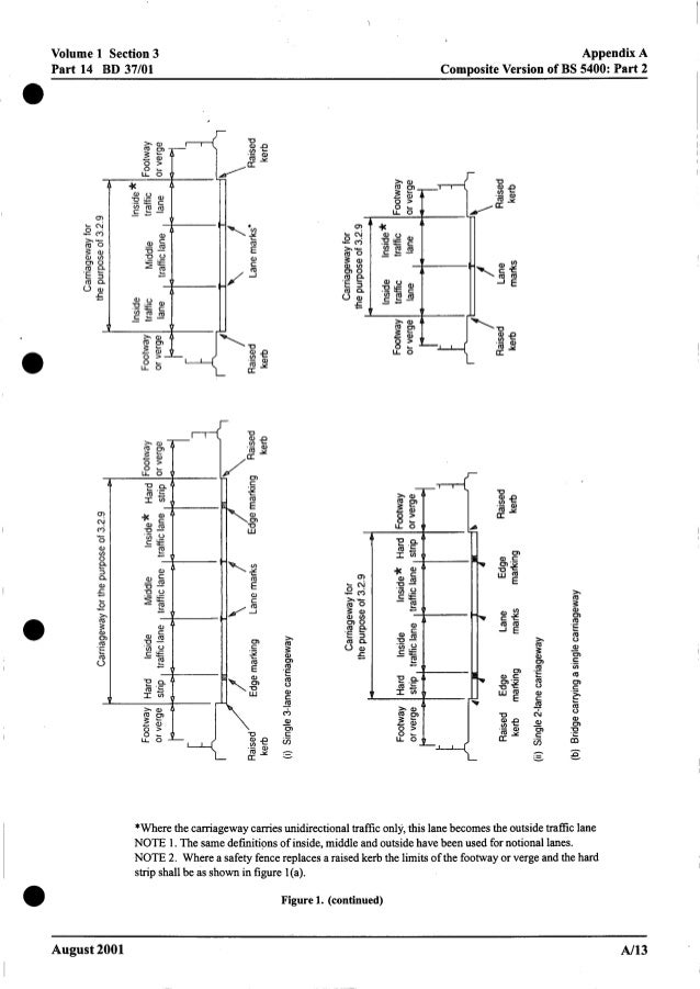 Volume 1 Section 3 Part 14 IBD 37/01 Appendix A Composite Version of BS 5400: Part 2 I *Wherethe carriagewaycarriesunidire...