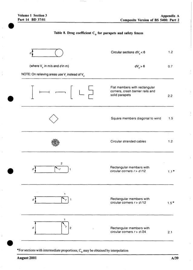 Volume 1 Section3 Appendix A Part 14 BD 37/01 Composite Version O ~ B S 540b: Part 2 0 Table 8. Drag coefficient C, for pa...