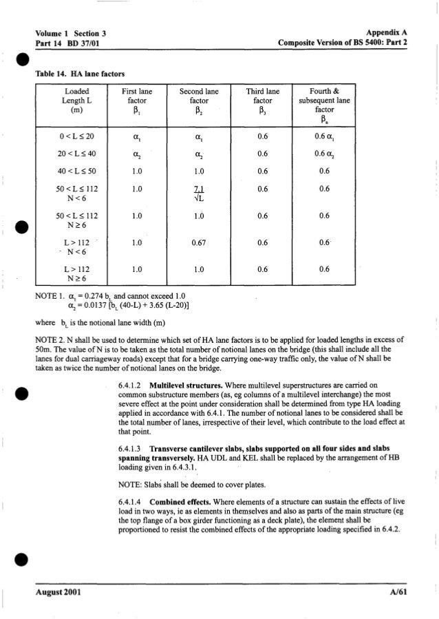 Roy Belton: Design manual for roads and bridges - loads for highway bridges
