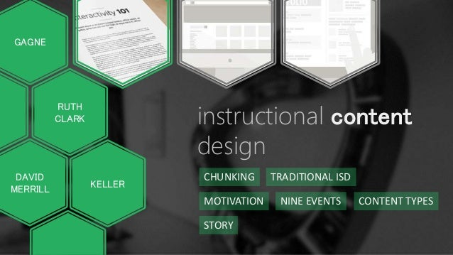 sam instructional design methodology
