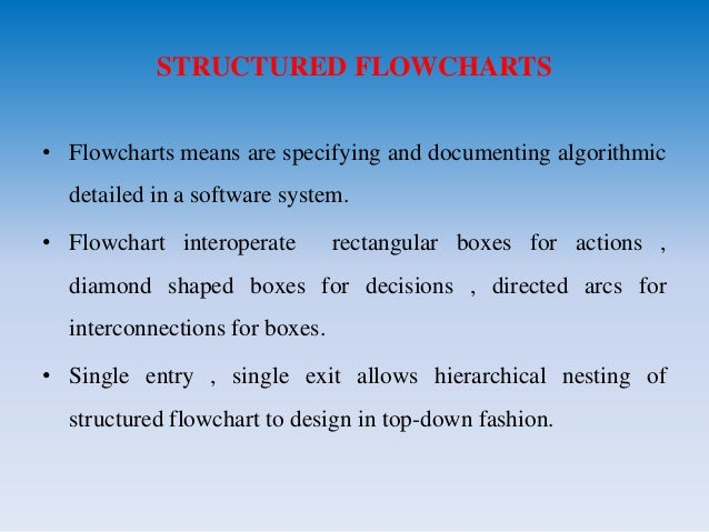 Design Notation
