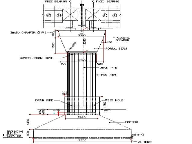 Design of bridge component by vikas dhawan