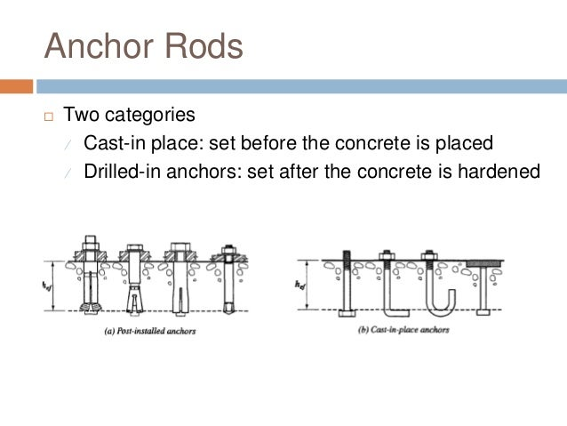 Design of column base plates anchor bolt